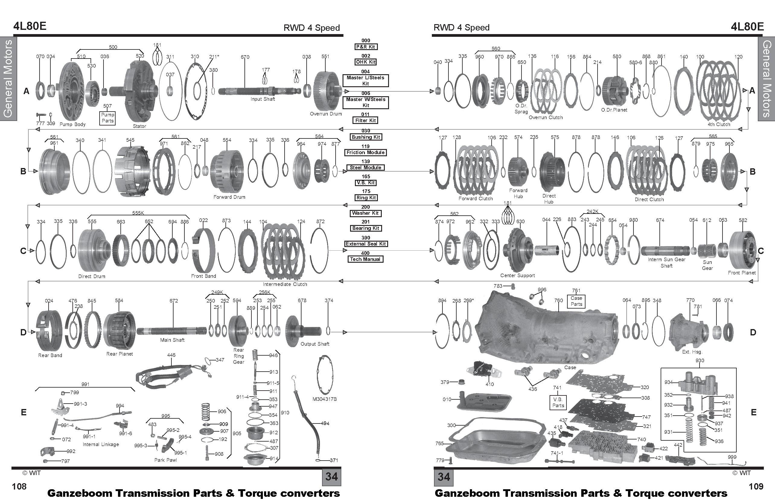 4l80e - gm general motors