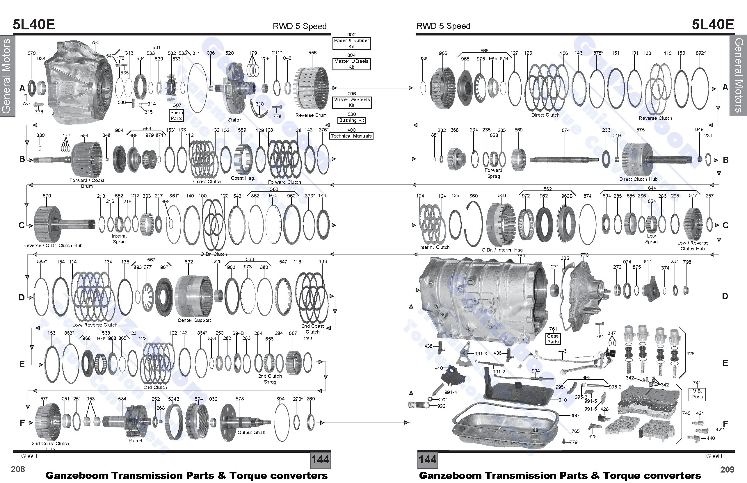 Allison Transmission Wiring Diagram In Addition Allison Transmission