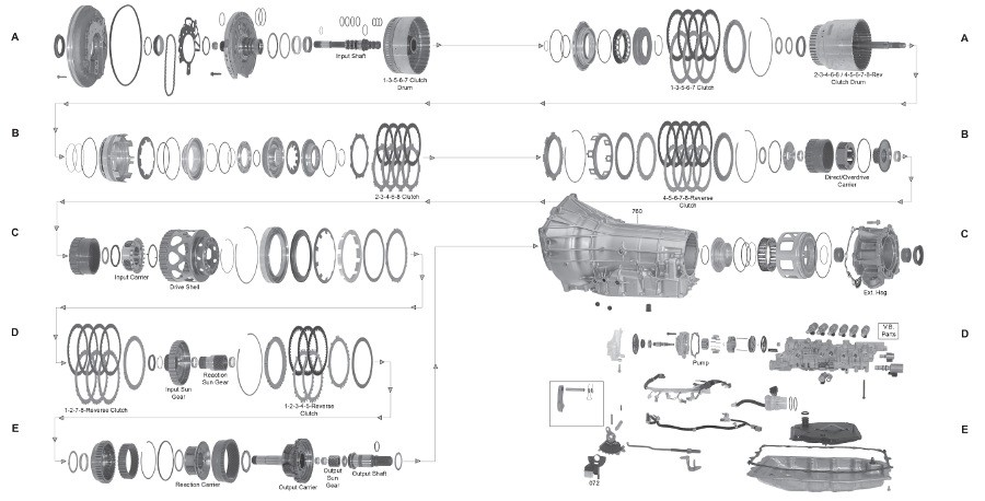 8l90 Gm General Motors Automatic Parts