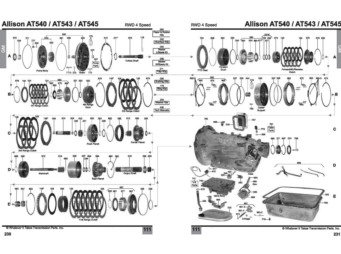 allison at540 at543 at545 rh webshop ganzeboom net allison at545 manual valve body allison at545 parts manual