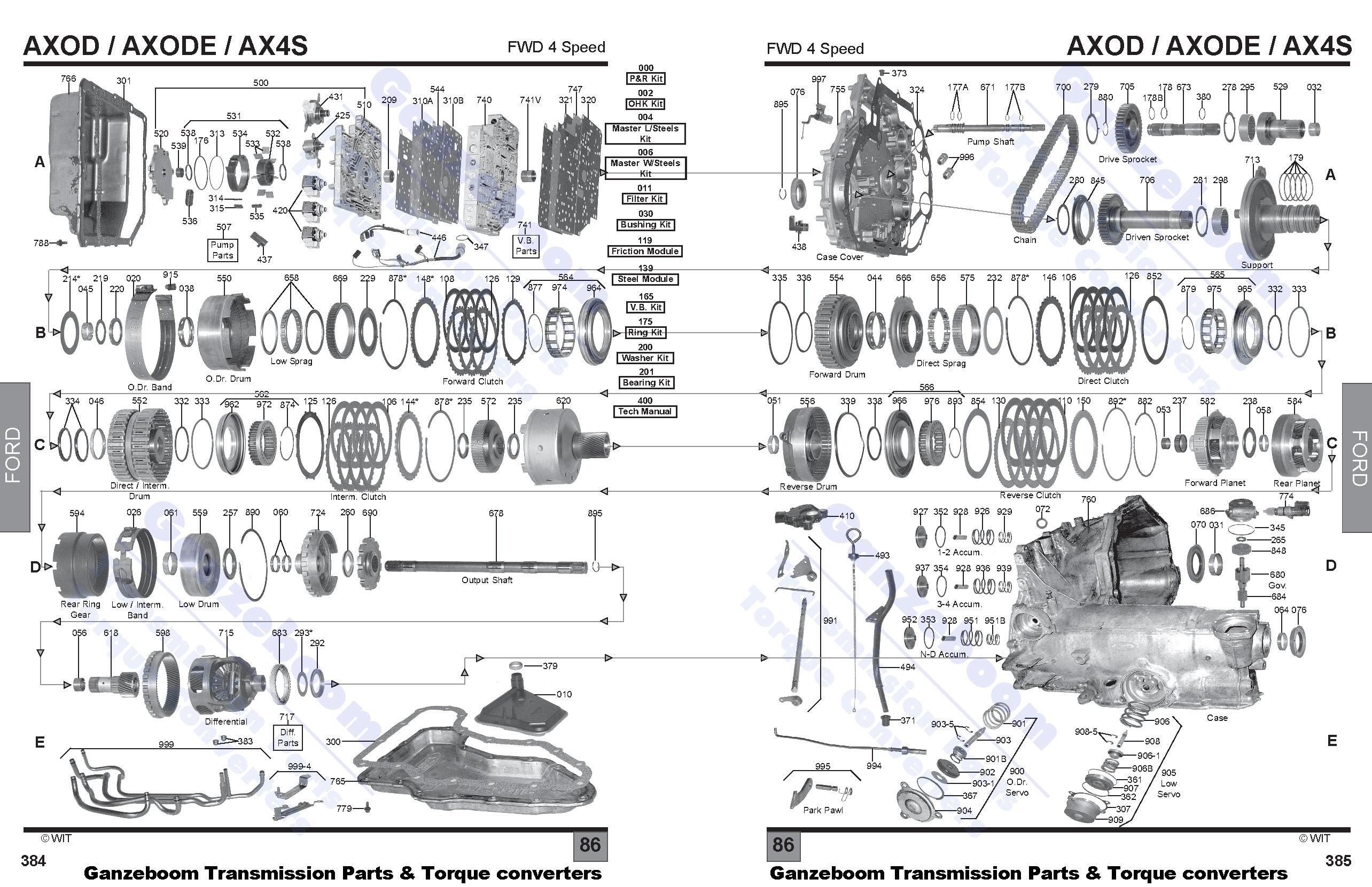 Axod    Axode    Ax4s    Ax4n    4f50n