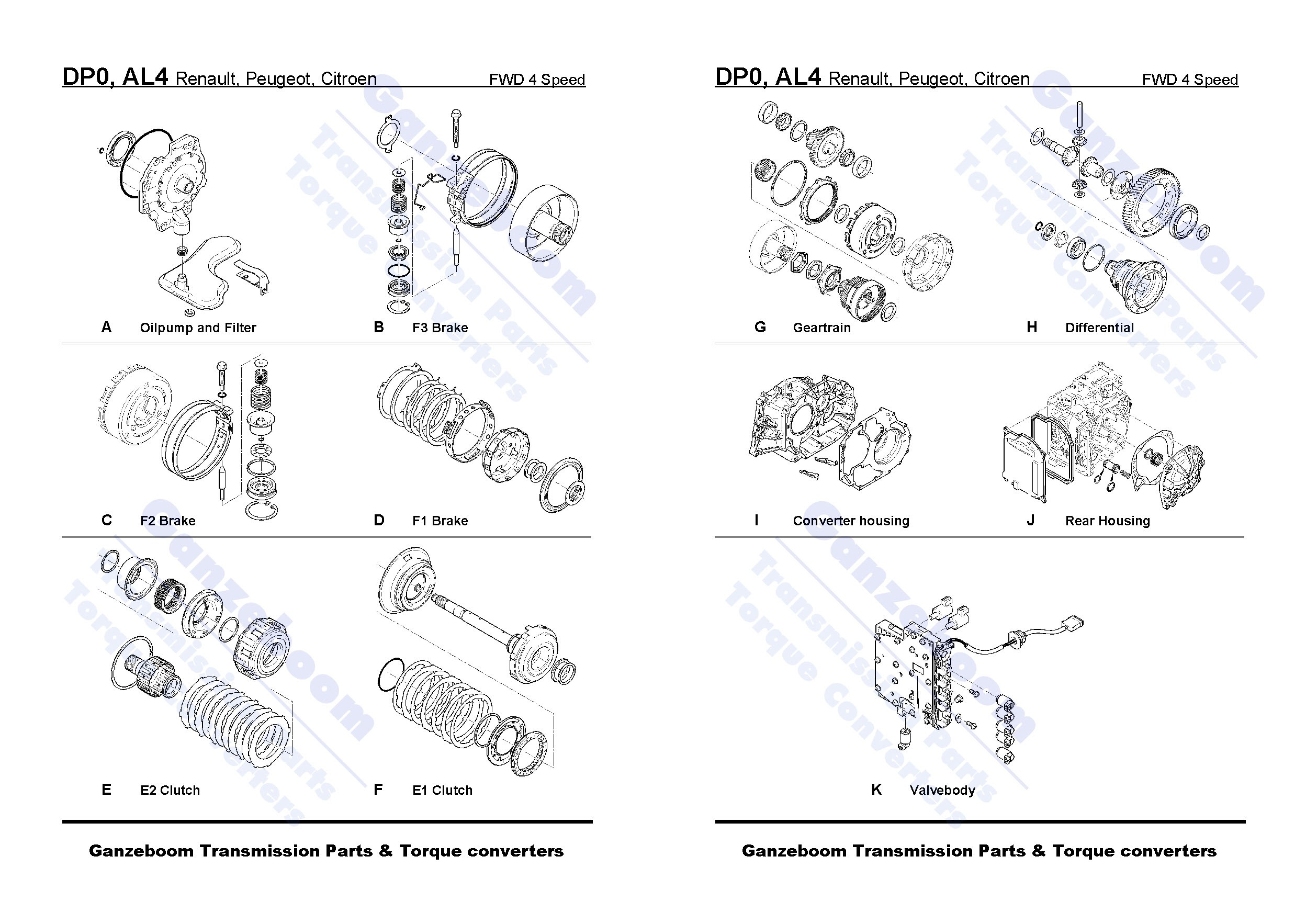 Dp0 Al4 Renault Parts Automatic Transmissions