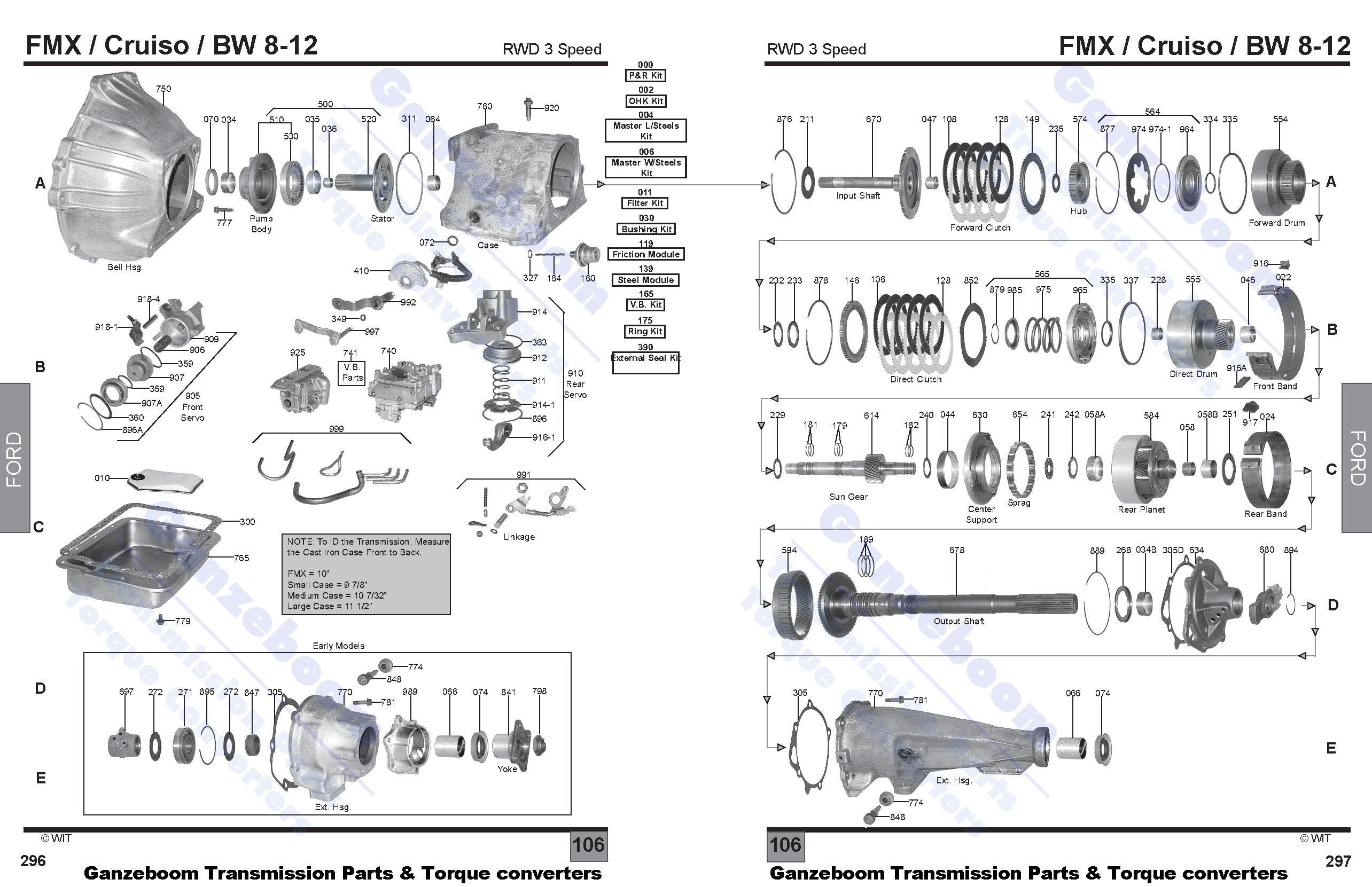 fmx    bw8    bw12 - ford