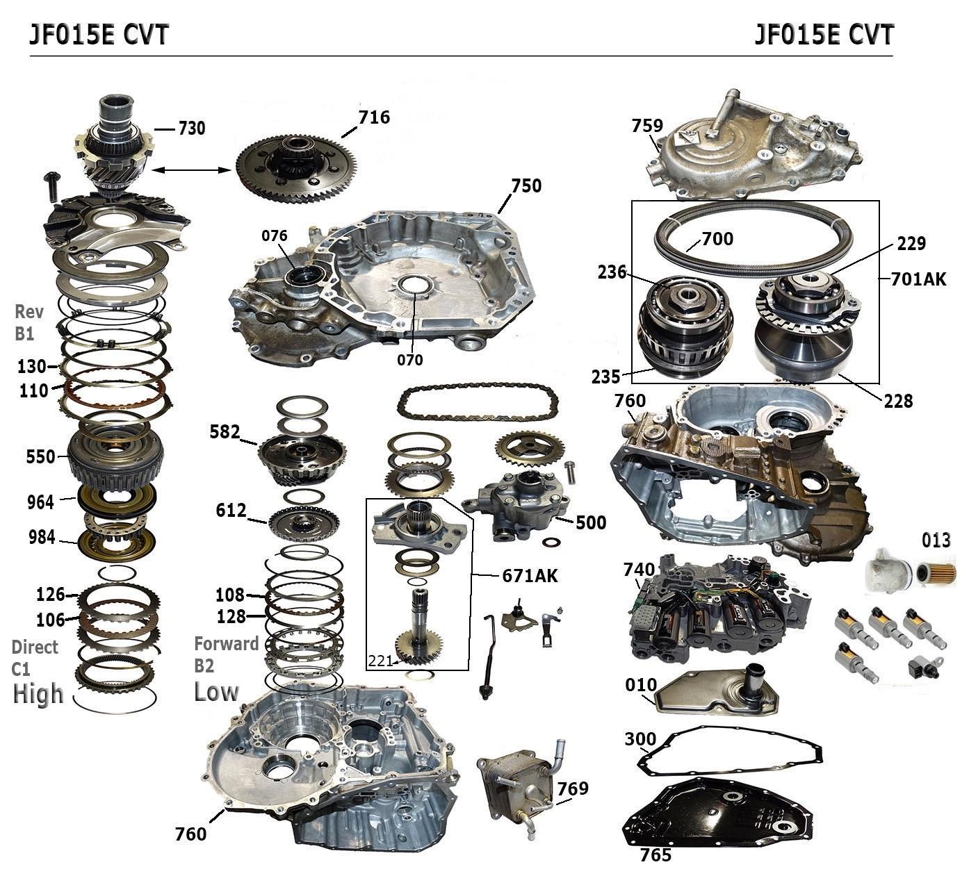 JF015E CVT Nissan