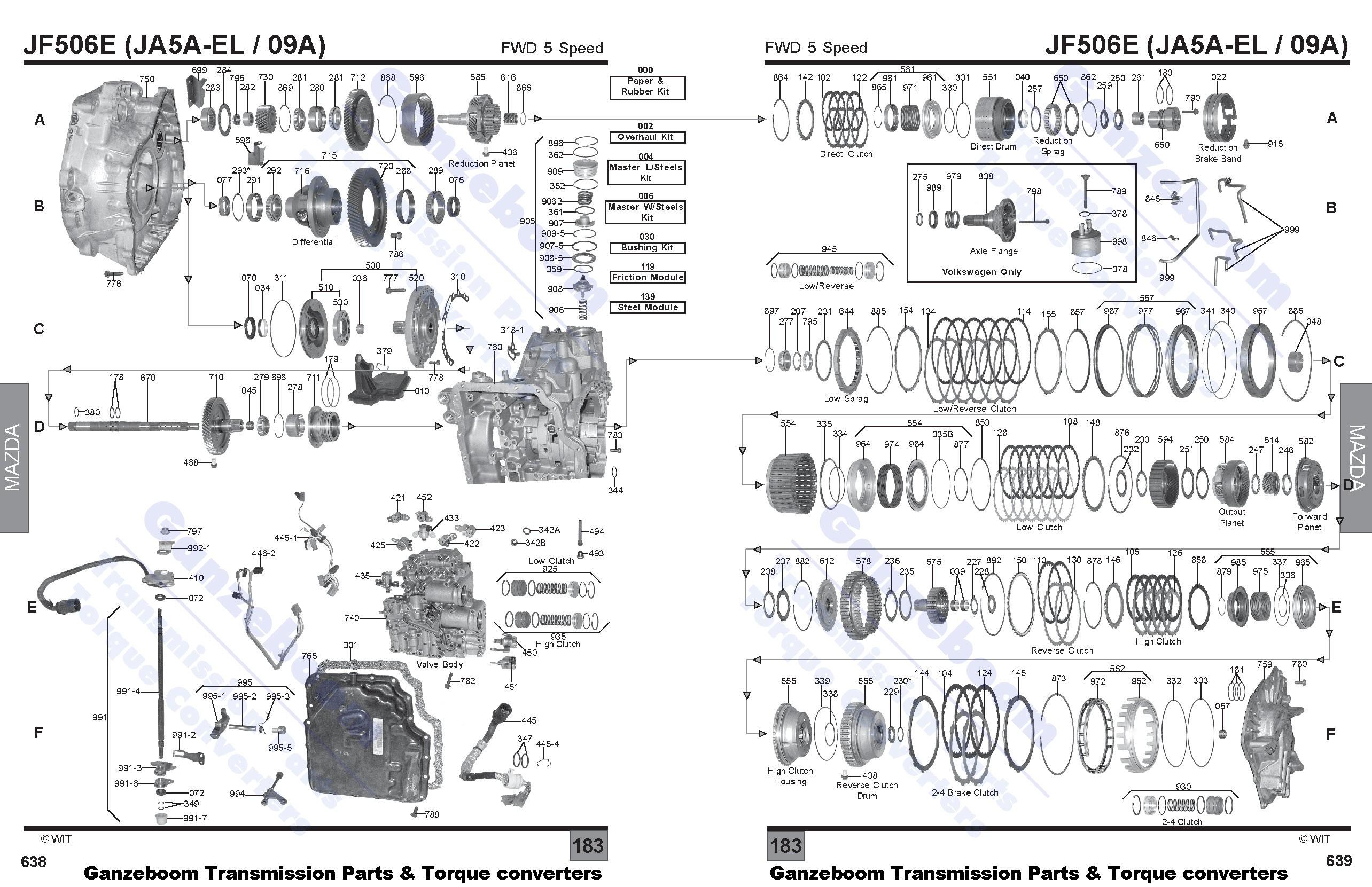 Jf E on Zf Transmission Website