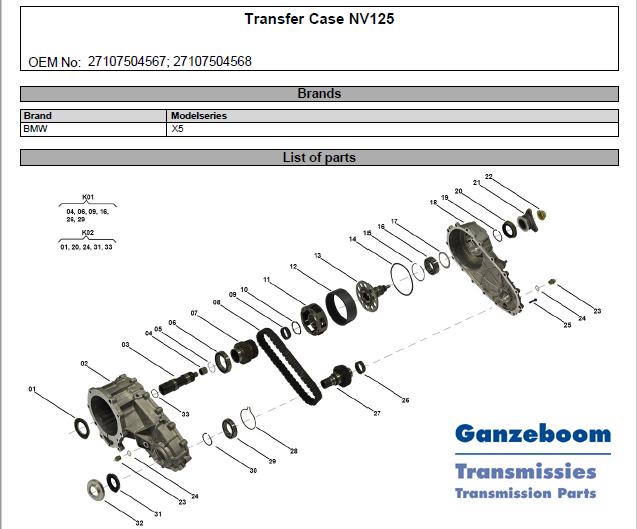 Nv125 Bmw Transfer Cases