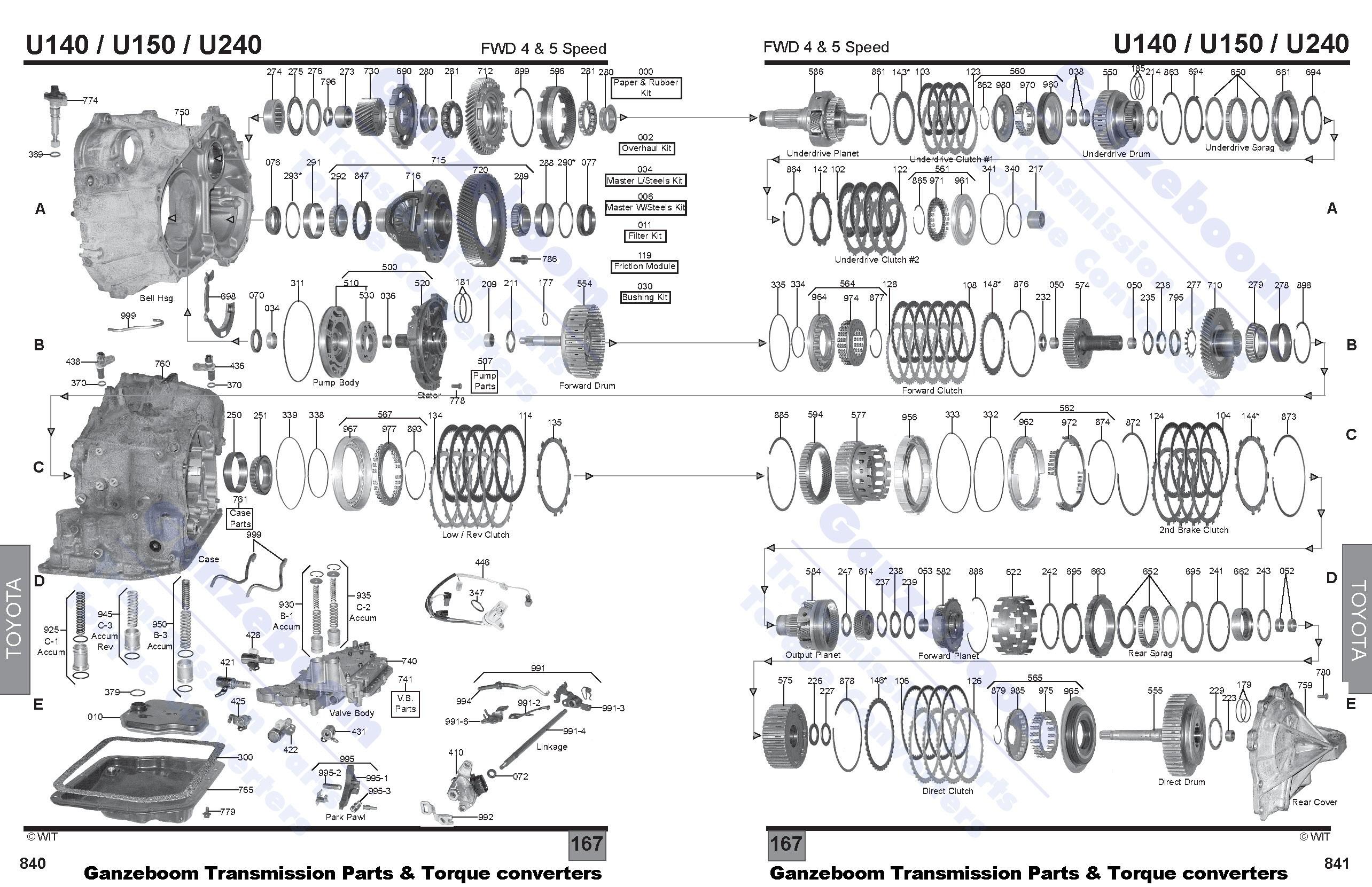 u140 u240 u150 rh webshop ganzeboom net Full Manual Valve Body 700R4 Reverse Valve Body